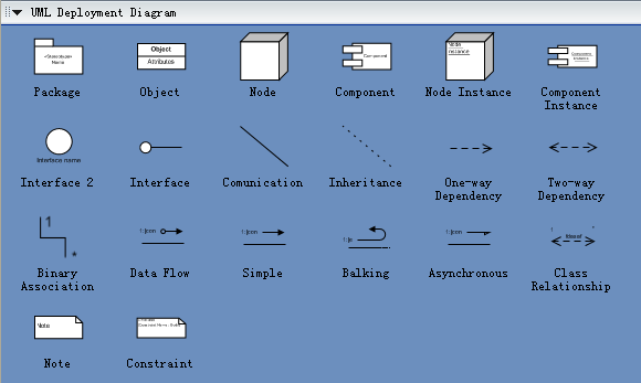 activity diagram symbols and notations pdf