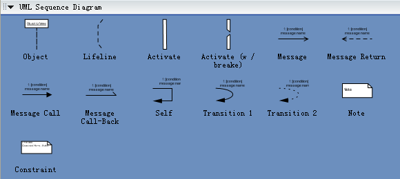 Uml Sequence Diagrams Free Examples And Software Download