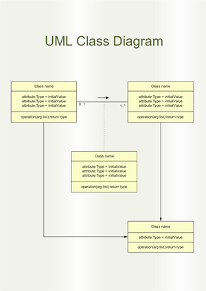 examples uml class diagram. Black Bedroom Furniture Sets. Home Design Ideas