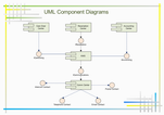 UML Component Diagram