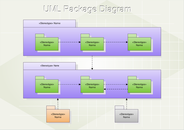 UML Package Diagram, Free Examples and Software Download