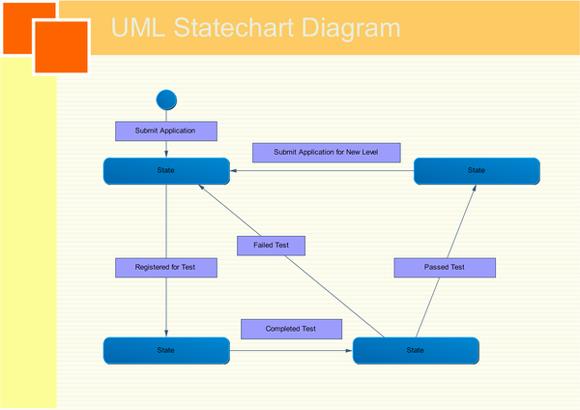 Hd Wallpapers Use Case Diagram Shapes Mobilelovedmobileg