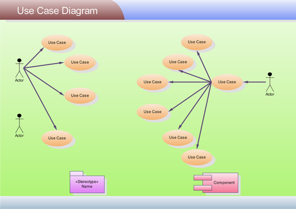 uml use case diagrams  free examples and software downloadexamples of uml use case diagram