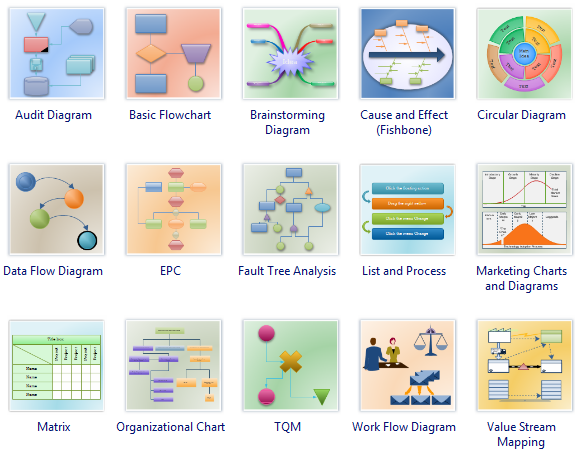 types of business diagram   overview