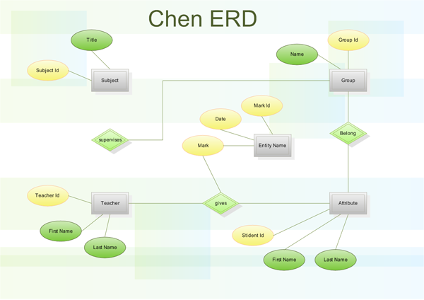 examples of chen erd diagram - Simple Erd Diagram