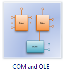 COM and OLE Diagram Software