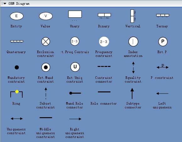 symbols used for entity relationship diagram