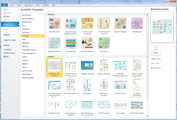 flowcharting software and tools