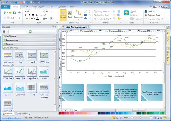 Line Chart Software