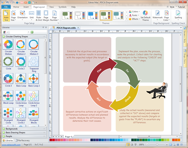 Pdca software excellent pdca cycle diagram maker ccuart
