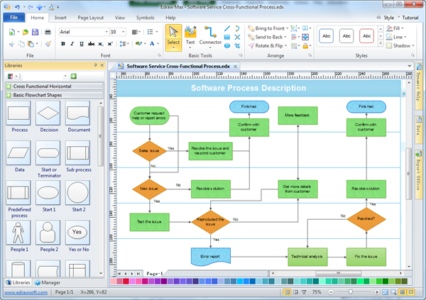 process description software edraw