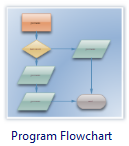 Program Flowchart Software