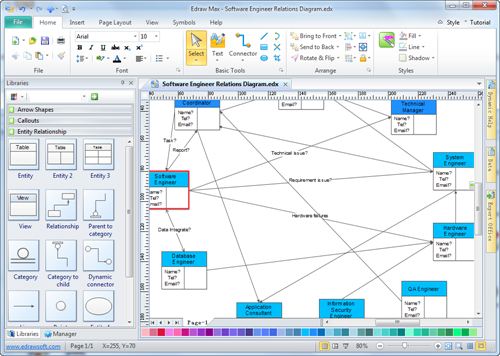 relations diagram software