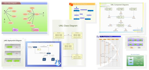 uml diagram software   perfect uml diagram examples  templates    create professional uml diagrams   minimum time loss