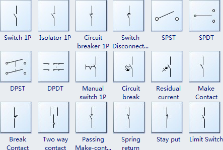how to read electrical drawing, Electrical drawing