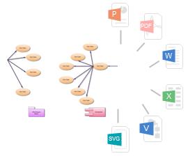 Diagrammes UML Interactive