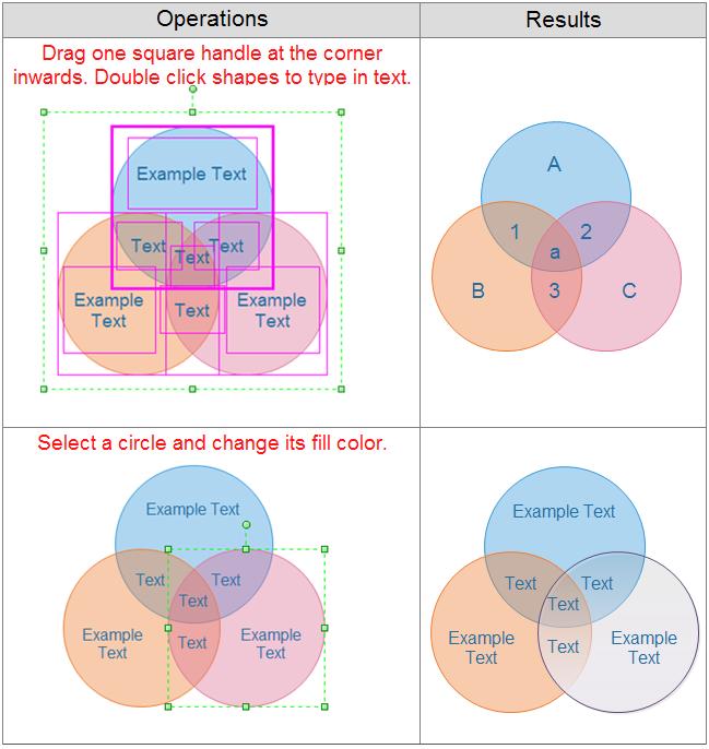 Venn Chart Symbols