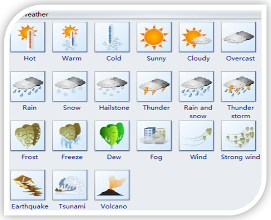 Use Weather Clip Art