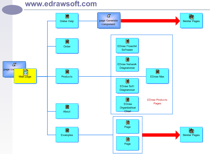 Web Diagram Examples - Include conceptual website, web site map, web ...