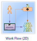 Classical Workflow Software