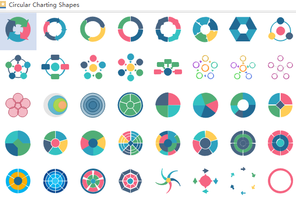 Circular Chart Elements