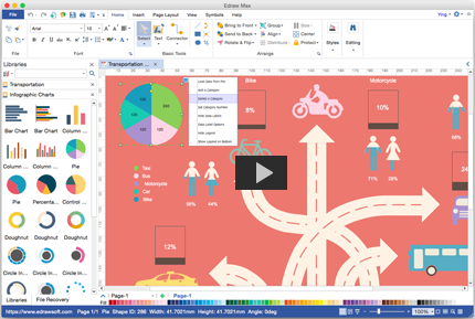 Infographics Software for Mac, Windows and Linux