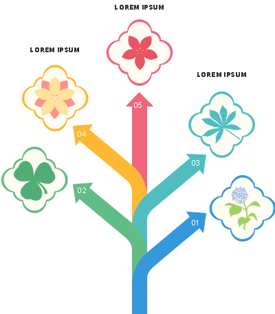 créer une infographie - Combiner des éléments de fleurs et de feuilles avec des flèches