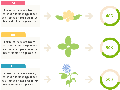 Use Flower and Leaf Elements with Charts