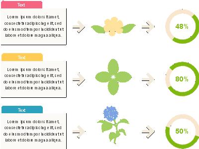 créer une infographie - Combiner des éléments de fleurs et de feuilles avec des graphiques