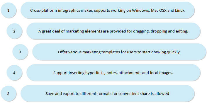 features of marketing infographics maker