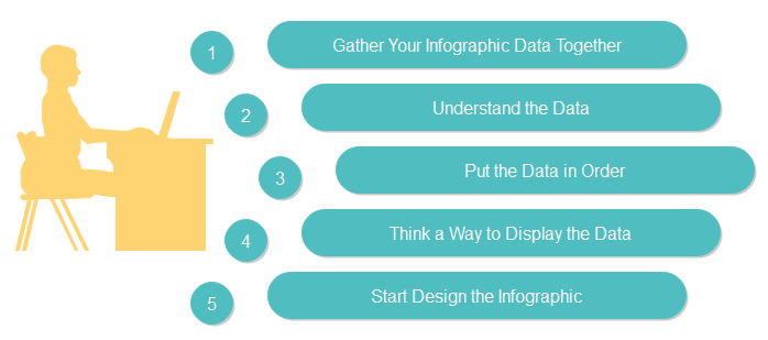 Organize Infographic Data