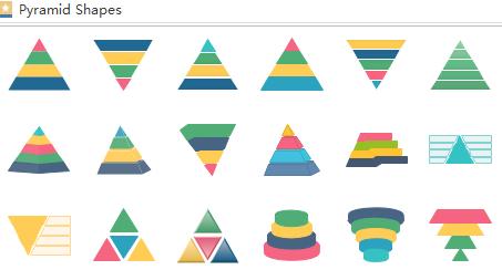 Pyramid Elements