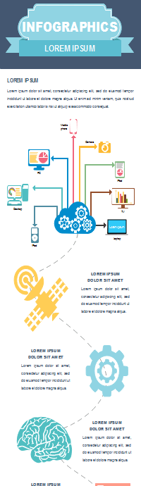 Plantilla de infografía de tendencia tecnológica