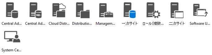 Azure システムセンターアイコン