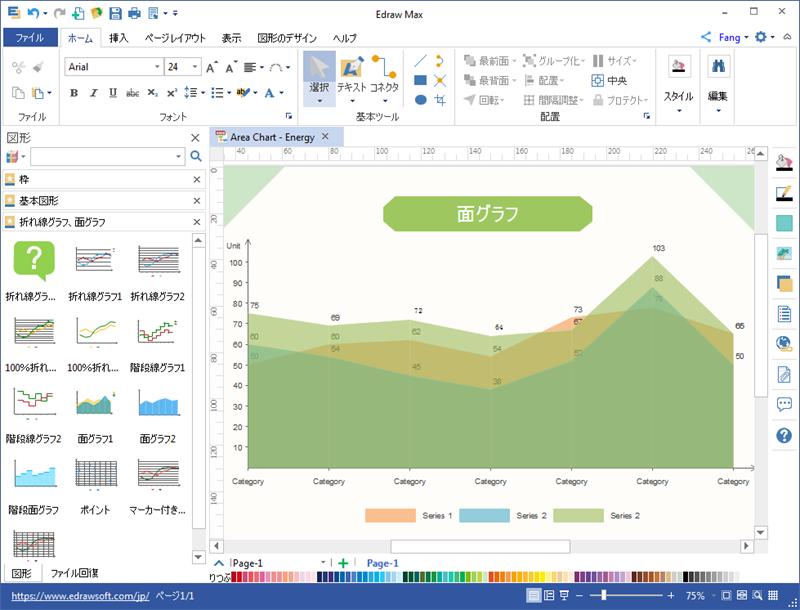 面グラフ作成ソフト
