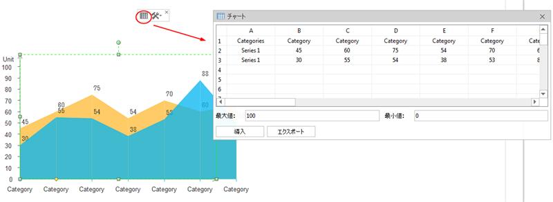 面グラフのデータを編集