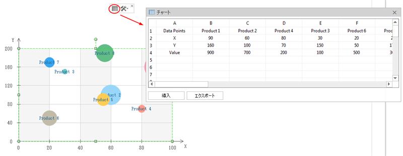 ゲージのデータを編集
