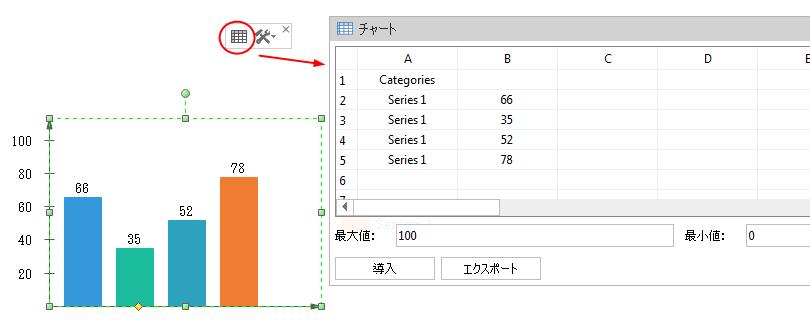 チャートとグラフデータを編集