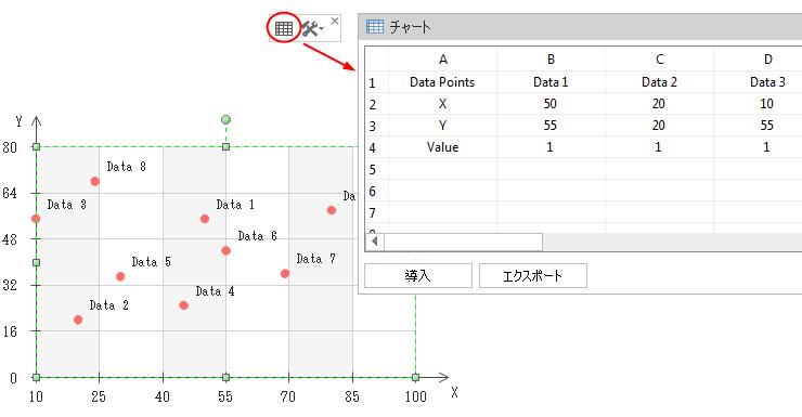 散布図のデータを編集