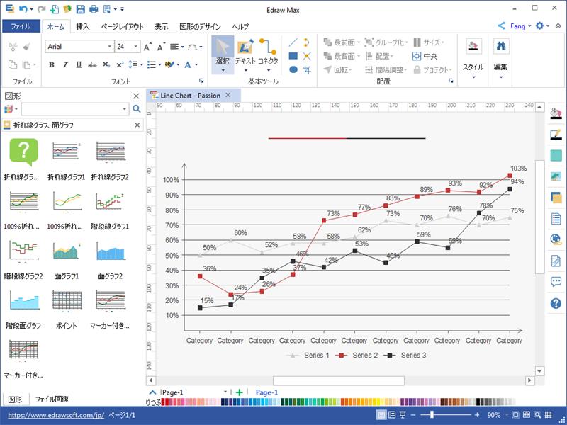 折れ線グラフ作成ソフト