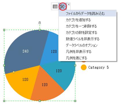円グラフ図形を編集