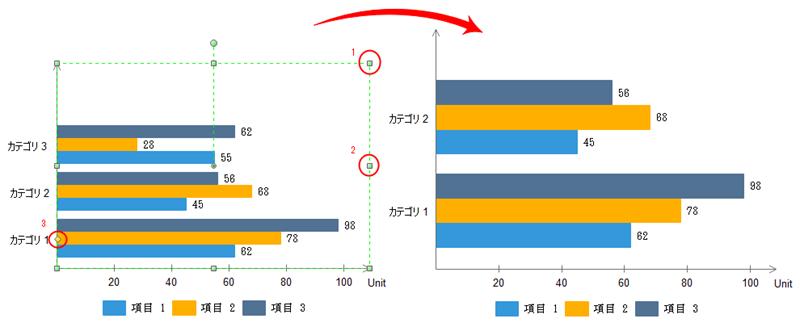 チャートとグラフのサイズを調整