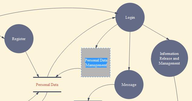 データフロー図の内容の入力