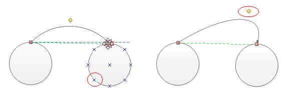 データフロー図図形の接続