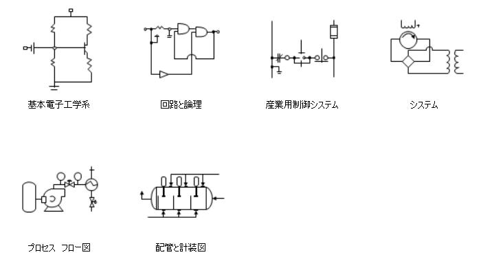 エンジニアリング図タイプ