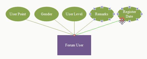 ERD 図形の接続