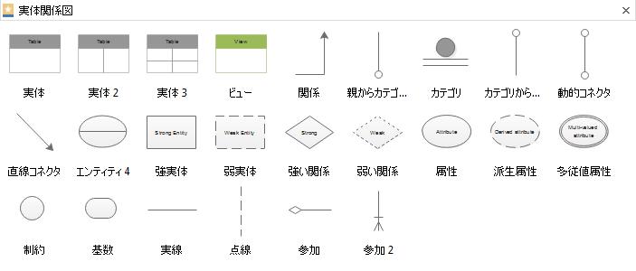 データベースモデル図記号