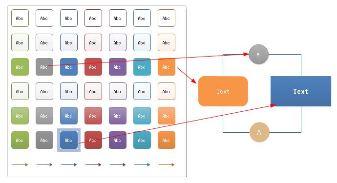 フォールト ツリー解析図形のデザイン