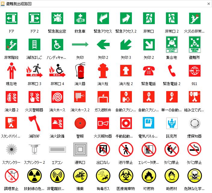 避難経路図記号