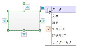 フローチャート図形